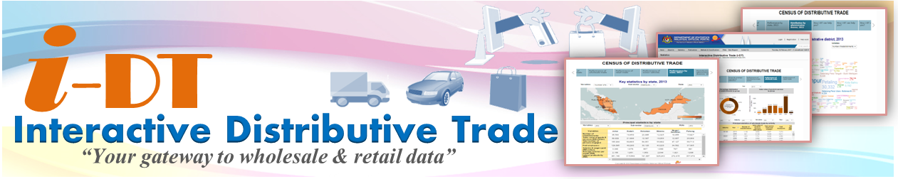 Interactive Distributive Trade (i-DT)